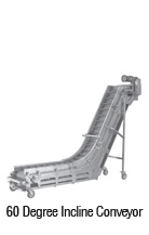 60 Degree Incline Conveyor